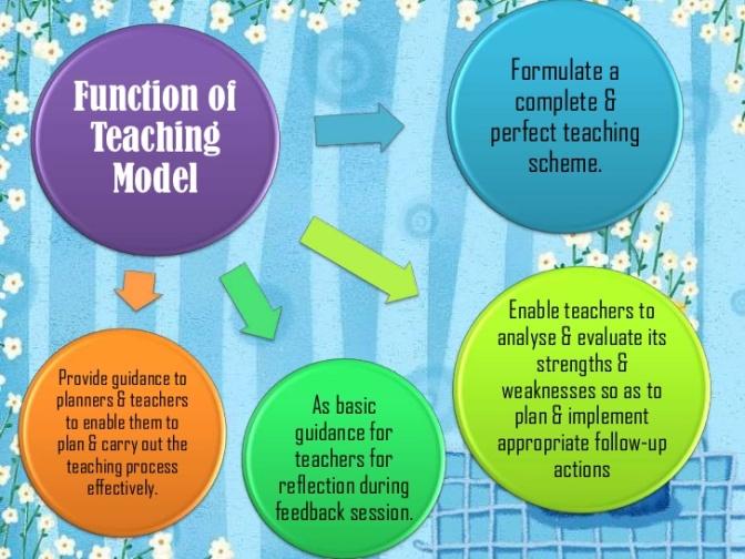 models-of-teaching-4-728