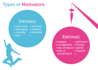 Instructional Methods: What are the different types of motivation and how can I differentiate them?