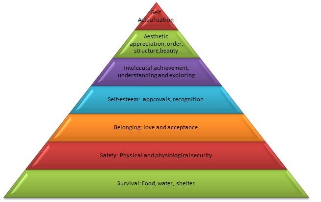 pyramid-shit