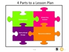 History and Government:What is the importance of a lesson plan?