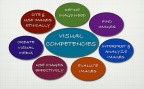 ECT 300 EDUCATIONAL TECHNOLOGY: What is Visual Literacy in relation to the teaching process?