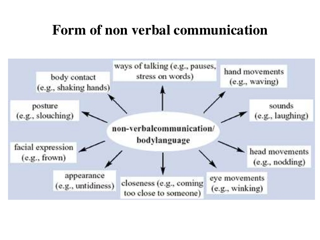Ect 300 educational technology what role does time play in non ect 300 educational technology what role does time play in non verbal communication in the teaching process somi ccuart Image collections