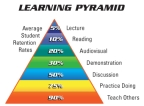Educational Psychology: What are the Types of Transfer of Learning?