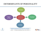 Educational Psychology: What are some of the determinants of Personality in students today? Do you know them?