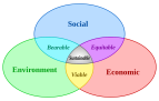 ECONOMICS OF EDUCATION: What is the Social Demand Approach?