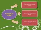 Curriculum Development: Analyzing the concept of Broad Fields Curriculum Design.