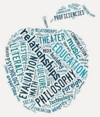 PHILOSOPHICAL AND SOCIOLOGICAL FOUNDATIONS OF EDUCATION: What relationship that exists between philosophy and education?